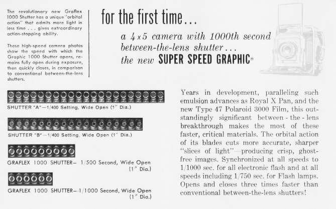 Advertisement for Super Speed Graphic Shutter