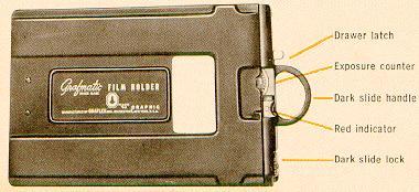 Grafmatic Sheet Film Holder
